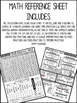 Math Reference Sheet: For BIG Kids!