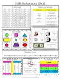 Math Reference Sheet Primary Common Core