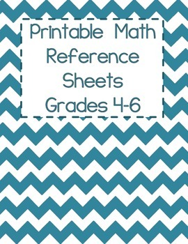 Math Reference Sheets (Mini Anchor Charts)  - Junior