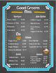 MATH RESTAURANT MENU HEALTH FOOD - Real World Math Grades 3-5