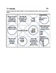 Math Review Sheets Week 2 and 3