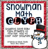 STAAR Math Review