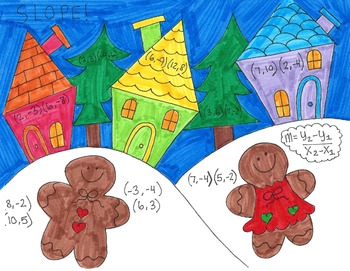 Math (Slope from Two Points) Coloring Page