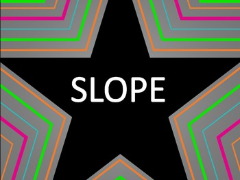 Math Star Review Game - Slope