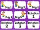 Math Station Rotation Labels