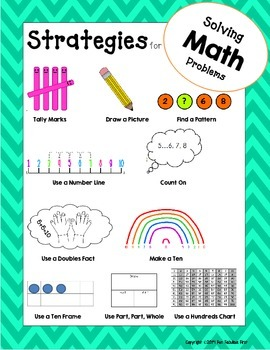 Math Strategies Poster