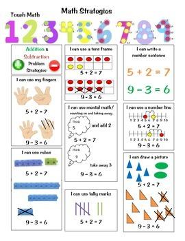 Math Strategies Refrence Sheet