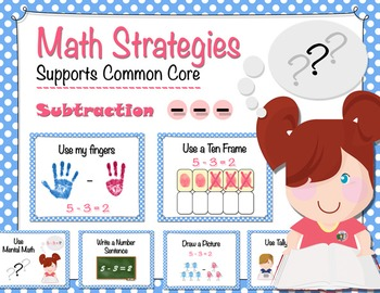 Math Strategy Posters - Subtraction