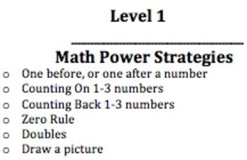 Math Strategy Cards