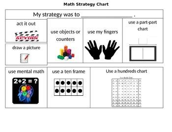 Math Strategy Chart - Envision Math