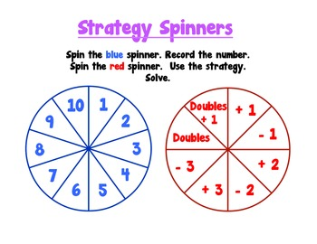 Math Strategy Spinner
