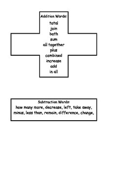 Math Symbols with Key Words