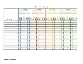 Math TEKS Checklist