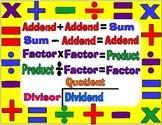 Math Terms Poster