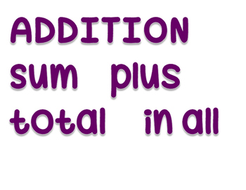 Math Terms Posters - Addition, Subtraction, Multiplication