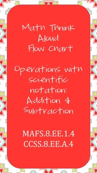 Think Aloud Adding/Subtracting with Scientific Notation Fu