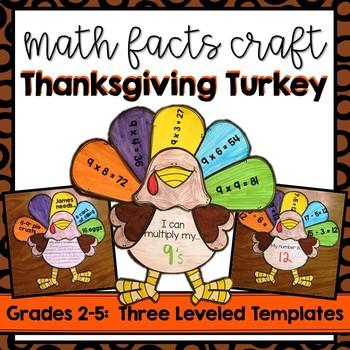 Thanksgiving Turkey Math Craft