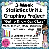 Graphing Unit