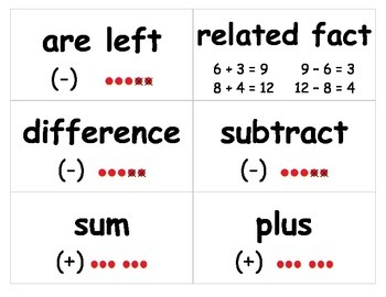 Math Visual Vocabulary Cards
