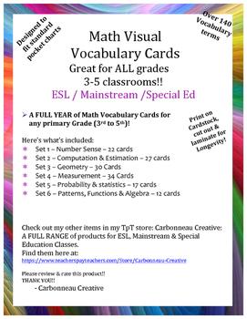 Math Visual Vocabulary Cards & Word Wall Grades 3 to 5