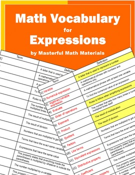 Math Vocabulary for Expressions (Editable) - FREE