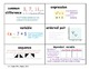 Math Vocab Cards with Pictures - Patterning and Alegebra