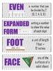 Math Vocabulary Cards {Grade 2 Common Core}