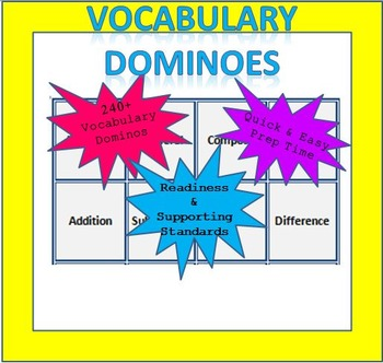 Math Vocabulary Dominoes - 5th Grade (TEKS Aligned)