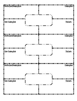 **FREEBIE** Math Vocabulary Frayer Model