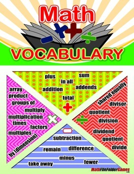 Math Vocabulary {Poster/Anchor Chart with Cards for Students}