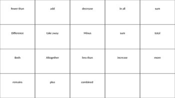 Math Vocabulary Sort