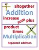 Math Vocabulary Visuals