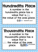 Math Vocabulary Word Wall Posters
