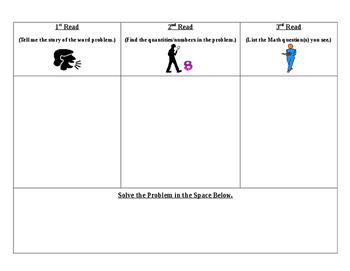 Math Word Problem- Three Read Strategy Graphic Organizer