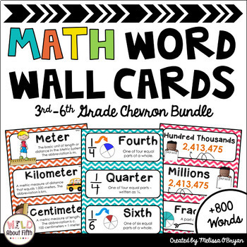 Math Word Wall 3rd-6th Grade BUNDLE - Chevron