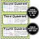 Math Word Wall Cards (6th Grade - Chevron)