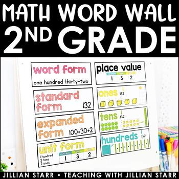 Math Word Wall- Grade 2 (Common Core Aligned)