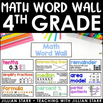 Math Word Wall- Grade 4 (Common Core Aligned)