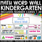 Math Word Wall- Kindergarten (Common Core Aligned)