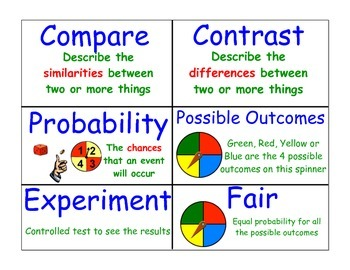 Math Word Wall Cards Data Management and Probability