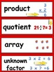 Math Word Wall Cards for Fourth Grade- Common Core Standards