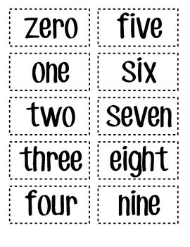 Math Word Wall Numbers