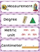Math Word Wall Bundle - Data, Patterning, Geometry, Measur