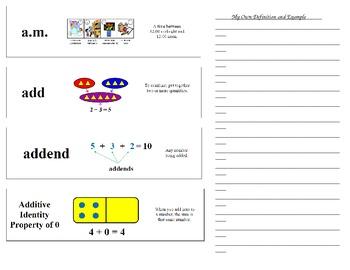 Math Word Walls -- Common Core