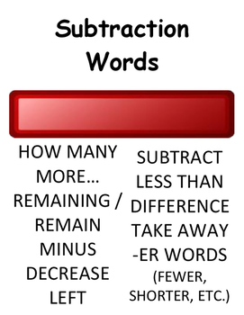Math Words for Subtraction