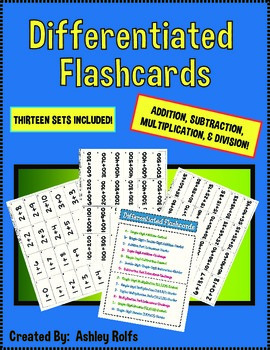 Flashcards for Differentiation