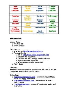 Math Workshop Rotation Template
