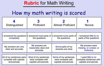 Writing Rubric (for Math EngageNY Modules, or any subject