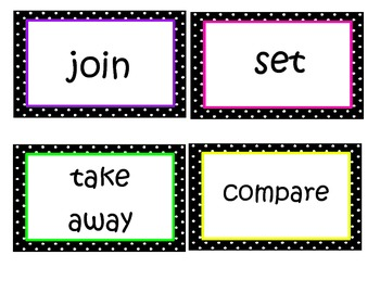 Math in Focus Chapter 4 Word Wall Words (Black & White Pol