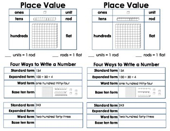 Math notebook page for Place Value (2)